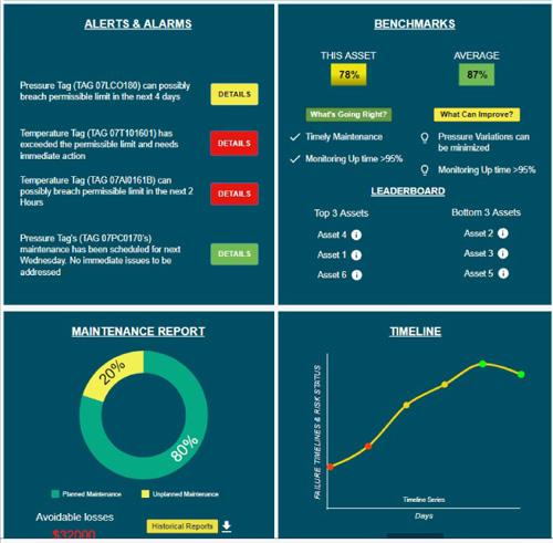 IoT Remote-Compressor Monitoring-System-Dashboard