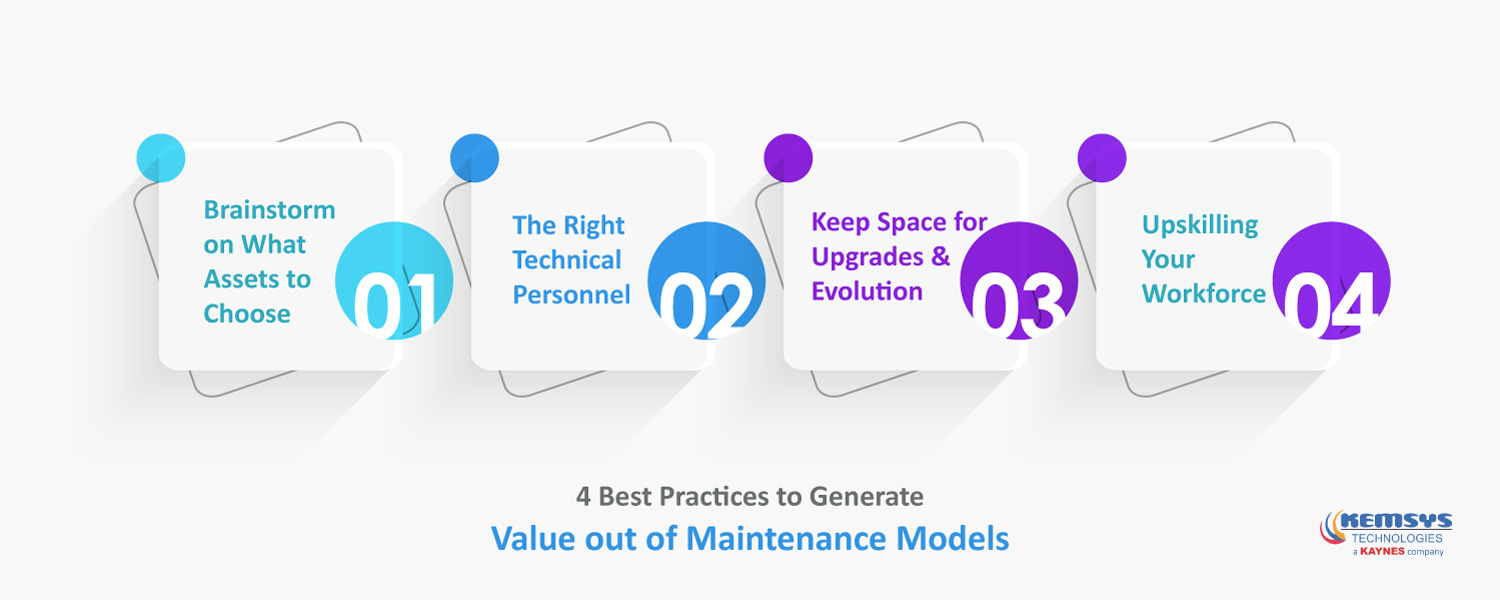 4-Best-Practices-To-Generate-Value-Out-Of-Maintenance-Models-Infographic-Kemsys